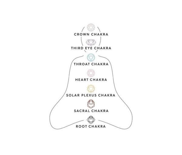Le collier « CROWN CHAKRA »